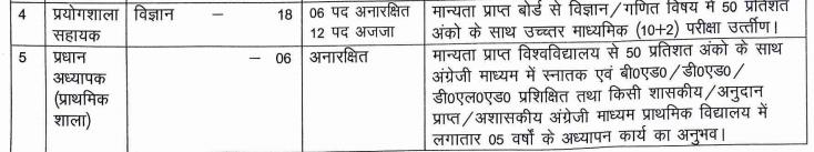 Swami Atmanand Utkrishta English Medium School